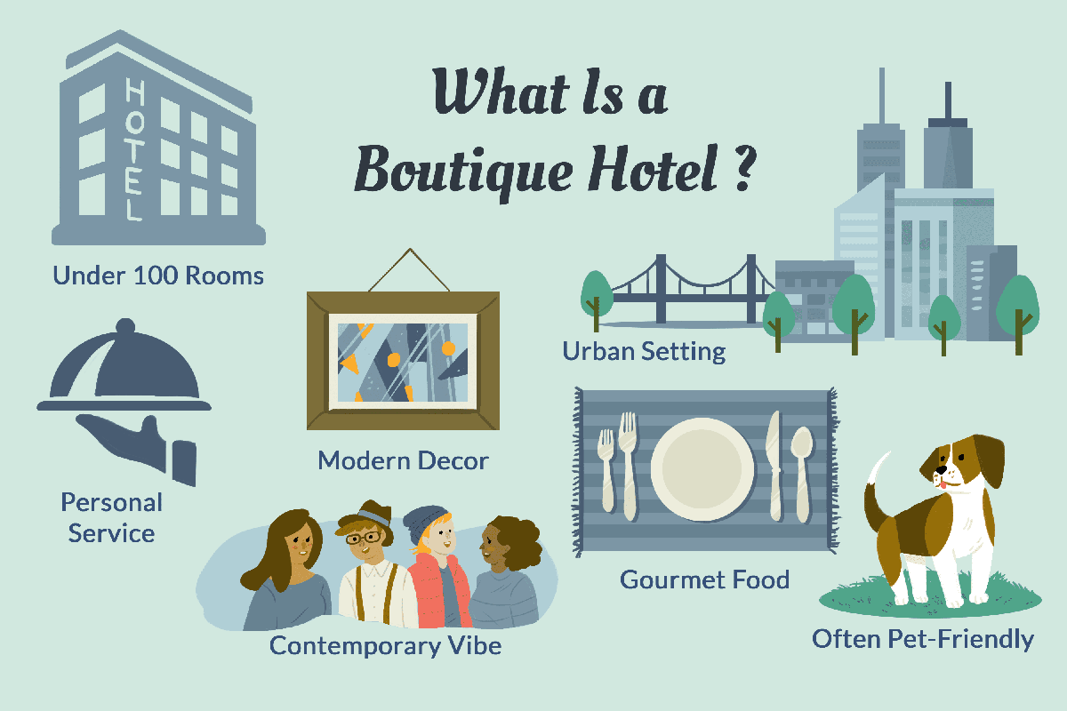 hubspot_blog_1200w_what-are-boutique-hotels